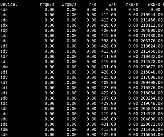 Output of iostat while y-cruncher is writing data to the discs